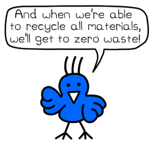 EcoSafe EDU Zero Waste Program Recycling